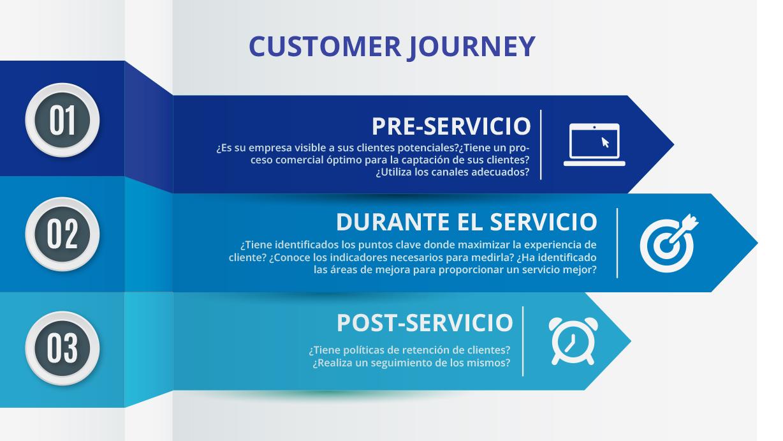 infografia_servitelco-02